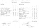 Balance Sheet 1937-38