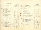 1930-31 Fixture Card